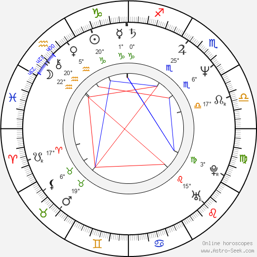 Brett Bodine birth chart, biography, wikipedia 2018, 2019