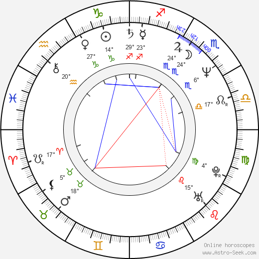 Clancy Brown birth chart, biography, wikipedia 2018, 2019