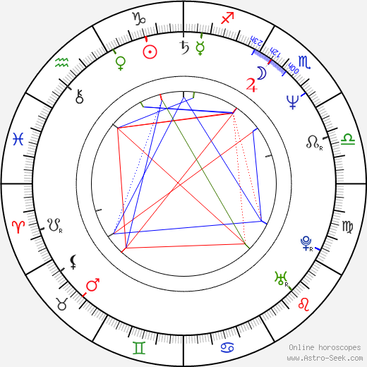 Clancy Brown astro natal birth chart, Clancy Brown horoscope, astrology