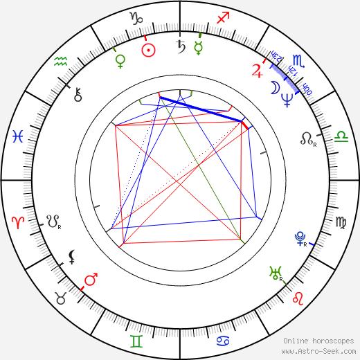 Corinna Everson astro natal birth chart, Corinna Everson horoscope, astrology