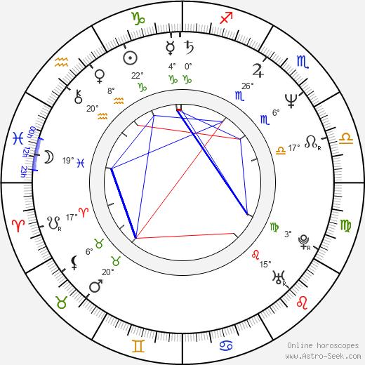 Ernie Irvan birth chart, biography, wikipedia 2019, 2020