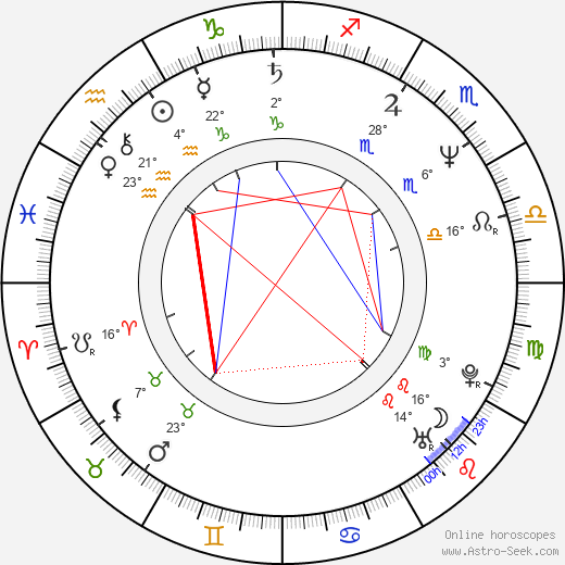 Eugene Osment birth chart, biography, wikipedia 2019, 2020