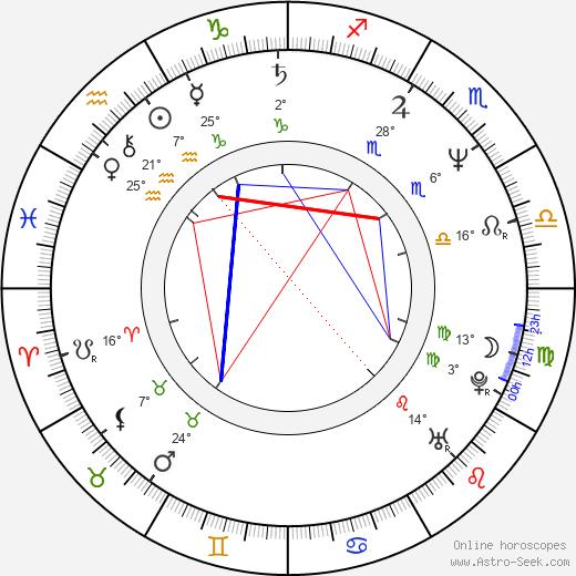 Glenn Taranto birth chart, biography, wikipedia 2020, 2021