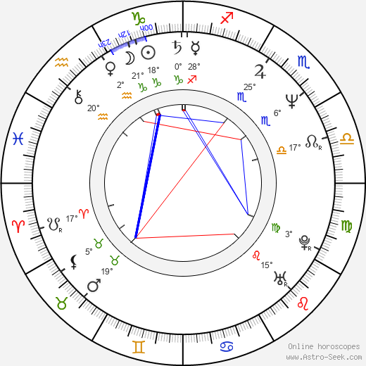Jana Nagyová birth chart, biography, wikipedia 2019, 2020