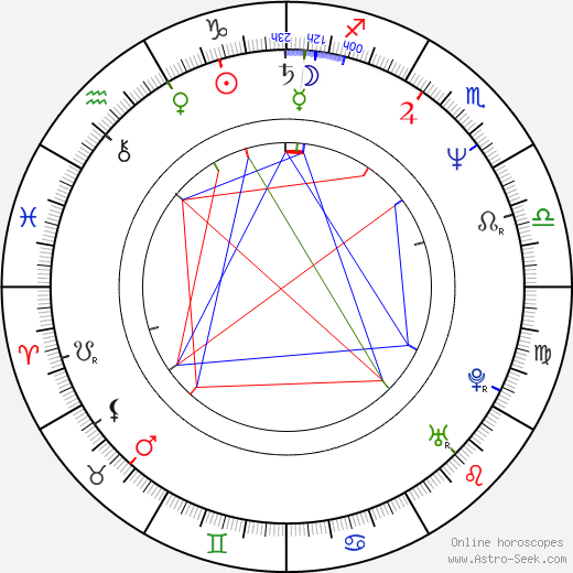 Jean-Michel Lorain tema natale, oroscopo, Jean-Michel Lorain oroscopi gratuiti, astrologia