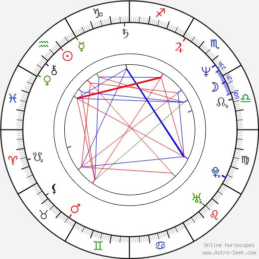 Джоди Уотли Jody Watley день рождения гороскоп, Jody Watley Натальная карта онлайн