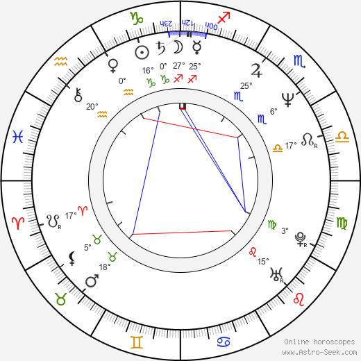Jon Ted Wynne birth chart, biography, wikipedia 2019, 2020