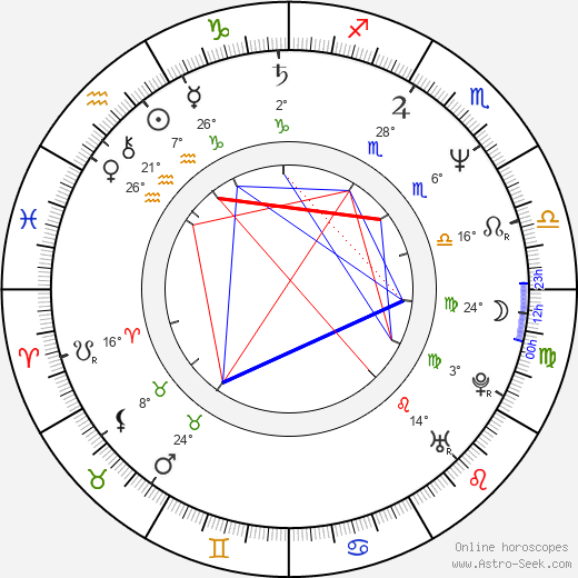 Jozef Švoňavský birth chart, biography, wikipedia 2019, 2020