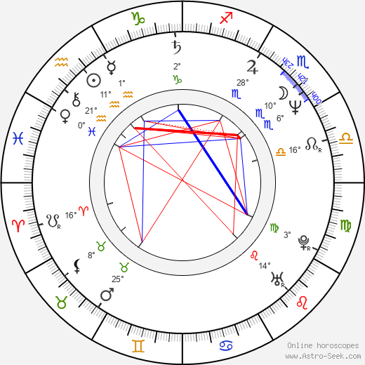 Kelly Lynch birth chart, biography, wikipedia 2017, 2018