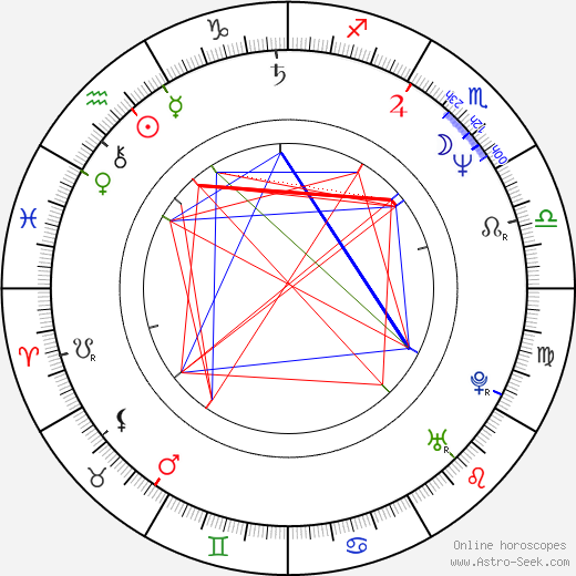Kelly Lynch astro natal birth chart, Kelly Lynch horoscope, astrology