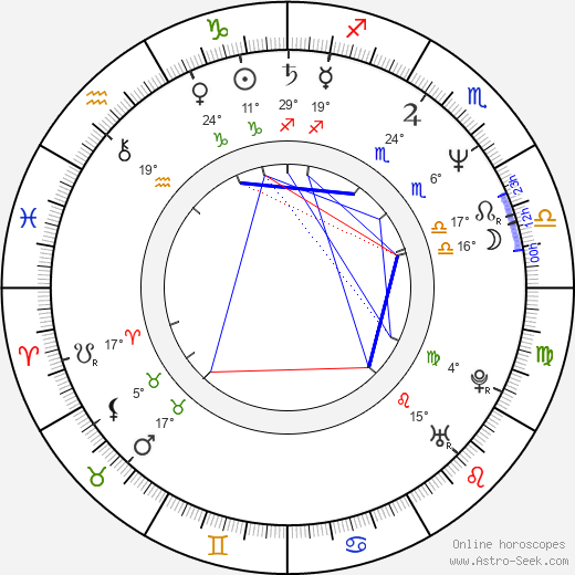 Kim Coates birth chart, biography, wikipedia 2019, 2020
