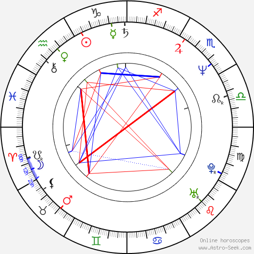 Liz Larsen birth chart, Liz Larsen astro natal horoscope, astrology