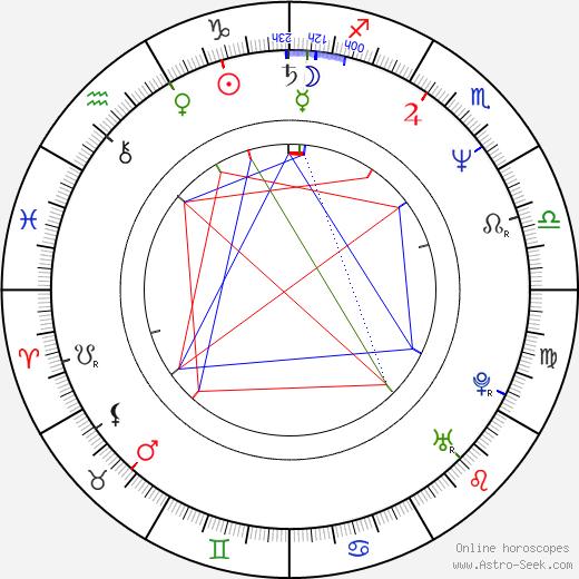 Marie Desplechin birth chart, Marie Desplechin astro natal horoscope, astrology