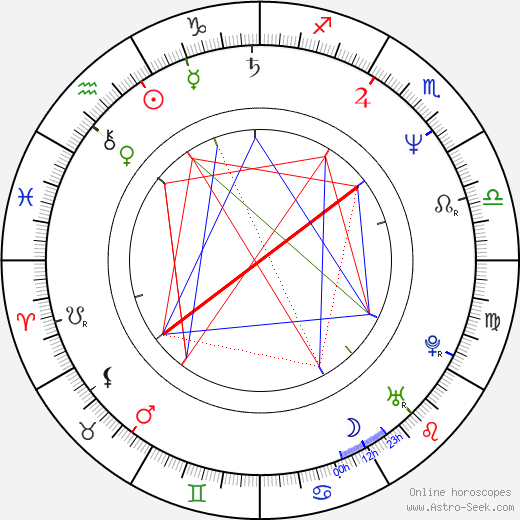 Otta Tesař день рождения гороскоп, Otta Tesař Натальная карта онлайн