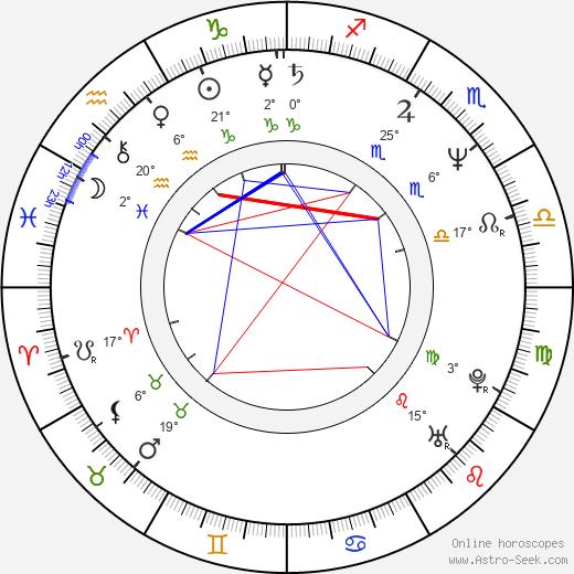 Per Gessle birth chart, biography, wikipedia 2018, 2019