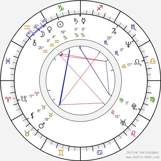 Sherman Augustus birth chart, biography, wikipedia 2020, 2021