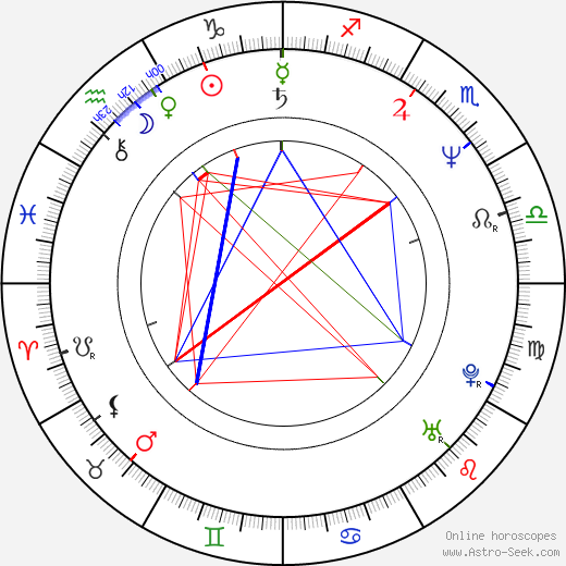Sherman Augustus birth chart, Sherman Augustus astro natal horoscope, astrology