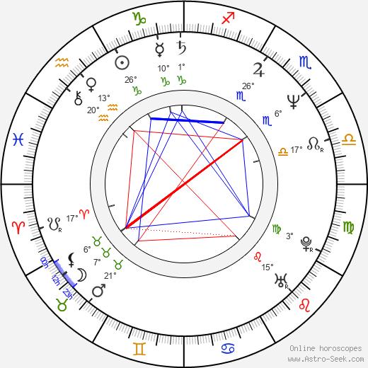 Susanna Hoffs birth chart, biography, wikipedia 2019, 2020
