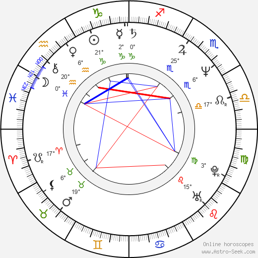 Vladimir Yashchenko birth chart, biography, wikipedia 2018, 2019