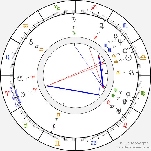 Andres Veiel birth chart, biography, wikipedia 2019, 2020