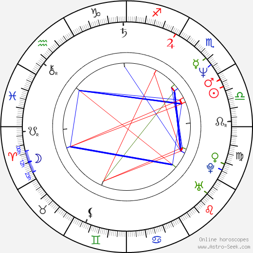 Andres Veiel birth chart, Andres Veiel astro natal horoscope, astrology