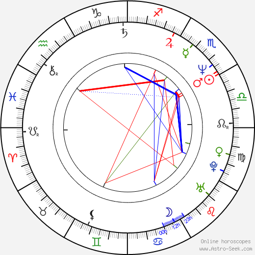 Anthony Waller astro natal birth chart, Anthony Waller horoscope, astrology