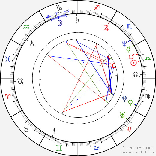 Boris Nemtsov astro natal birth chart, Boris Nemtsov horoscope, astrology
