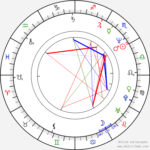 Brad Johnson astro natal birth chart, Brad Johnson horoscope, astrology