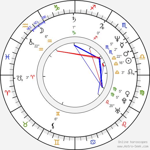 Bradley Whitford birth chart, biography, wikipedia 2020, 2021