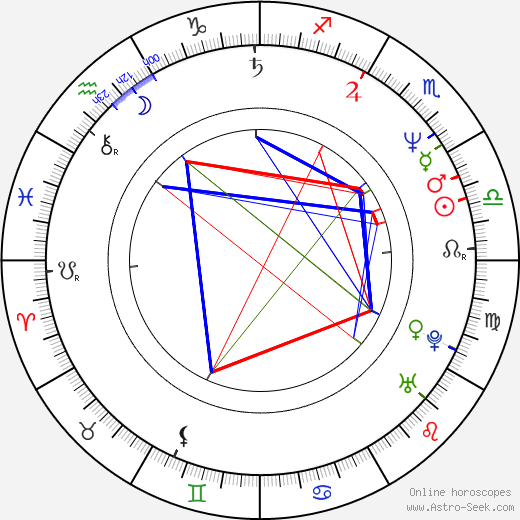 Bradley Whitford astro natal birth chart, Bradley Whitford horoscope, astrology