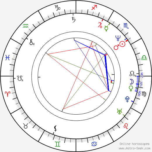 Cormac Wibberley birth chart, Cormac Wibberley astro natal horoscope, astrology