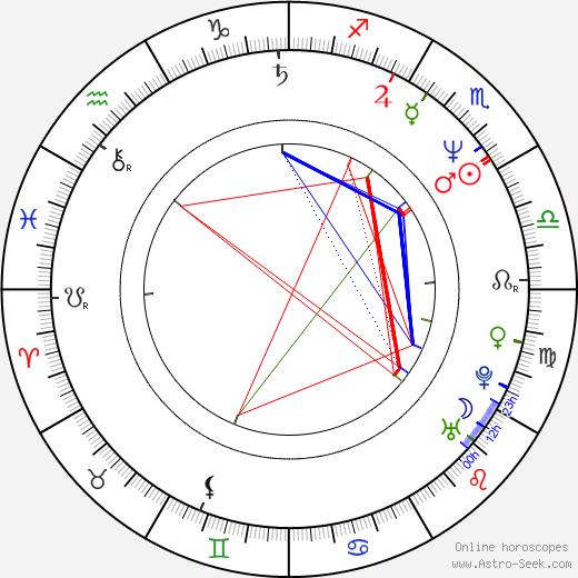 Dana Kimmell tema natale, oroscopo, Dana Kimmell oroscopi gratuiti, astrologia