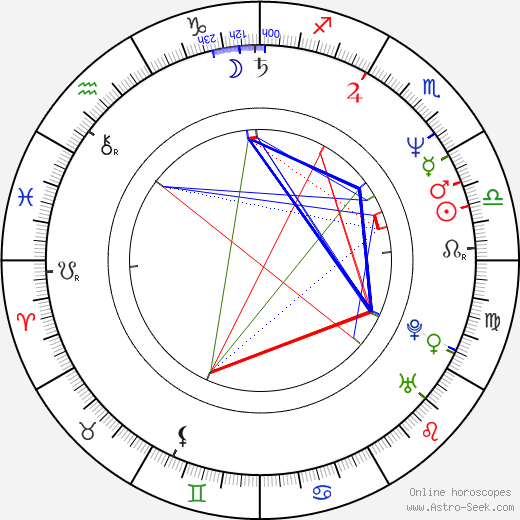 Gavin Friday astro natal birth chart, Gavin Friday horoscope, astrology