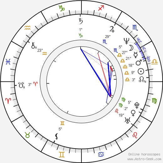Greg Proops birth chart, biography, wikipedia 2019, 2020