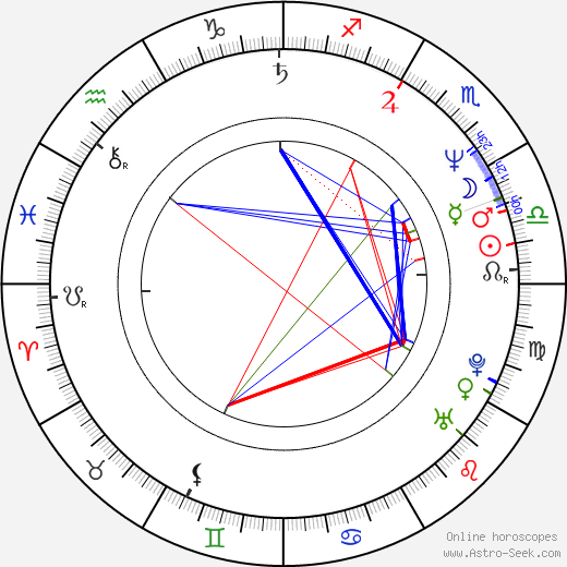 Greg Proops astro natal birth chart, Greg Proops horoscope, astrology