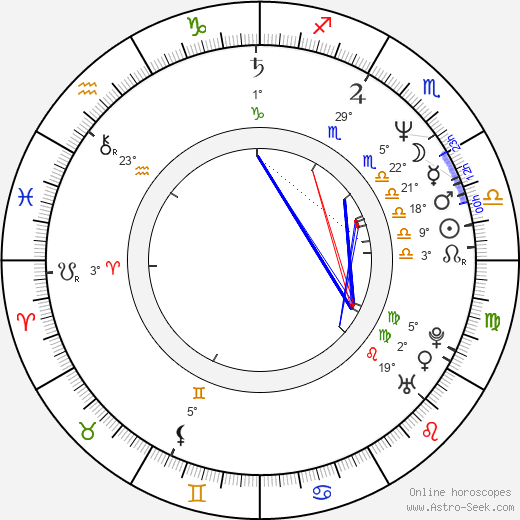 Jack Wagner birth chart, biography, wikipedia 2019, 2020