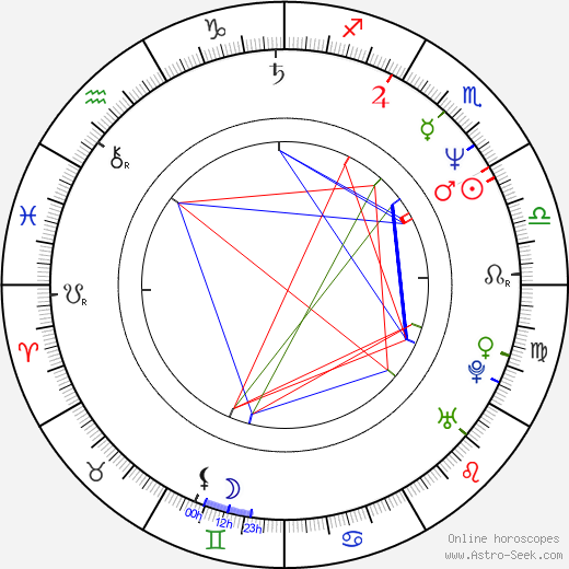 Ken Watanabe tema natale, oroscopo, Ken Watanabe oroscopi gratuiti, astrologia