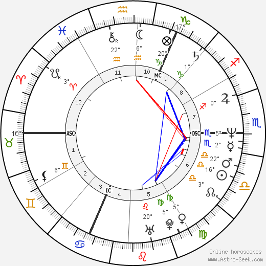 Kirsty MacColl birth chart, biography, wikipedia 2019, 2020