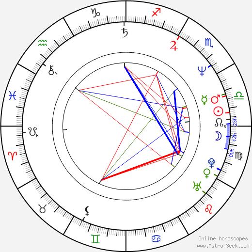 Lasse Paasikko день рождения гороскоп, Lasse Paasikko Натальная карта онлайн