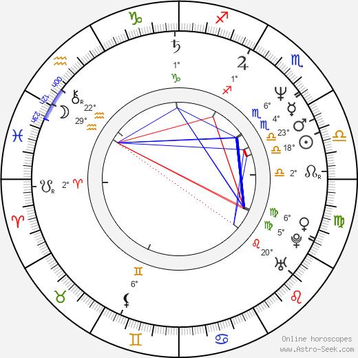 Marco Rizzo birth chart, biography, wikipedia 2020, 2021