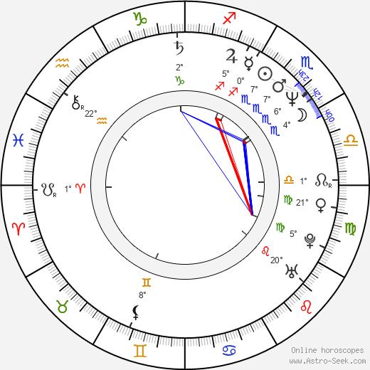 Michael DeLorenzo birth chart, biography, wikipedia 2019, 2020