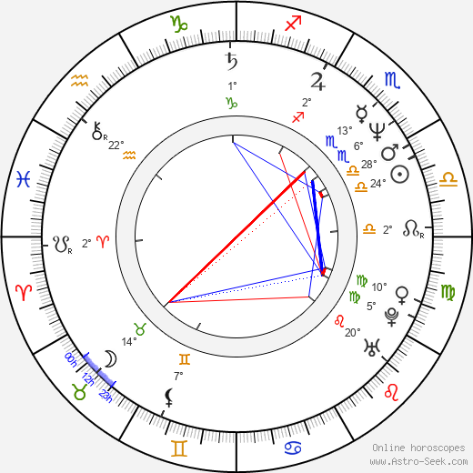 Milcho Manchevski birth chart, biography, wikipedia 2019, 2020