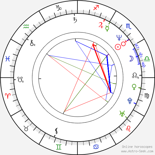 Richard LaGravenese astro natal birth chart, Richard LaGravenese horoscope, astrology