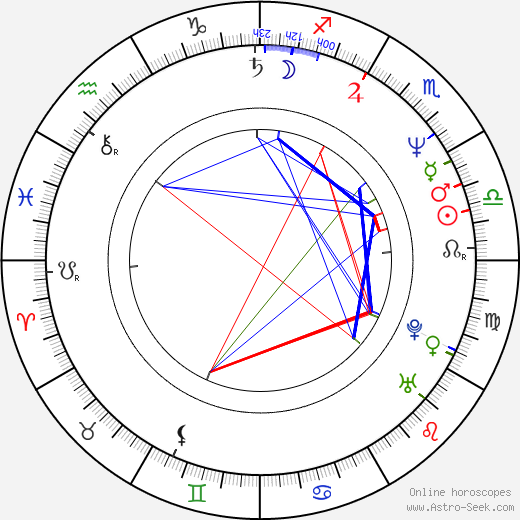 Simon Cowell birth chart, Simon Cowell astro natal horoscope, astrology