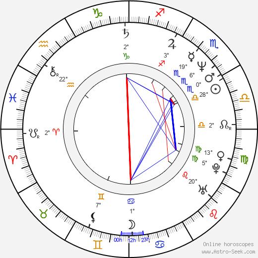 Stefan Kurt birth chart, biography, wikipedia 2020, 2021