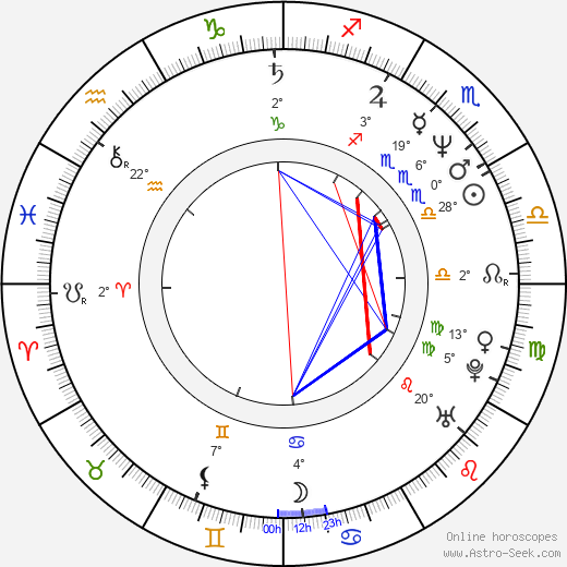 Todd Graff birth chart, biography, wikipedia 2019, 2020