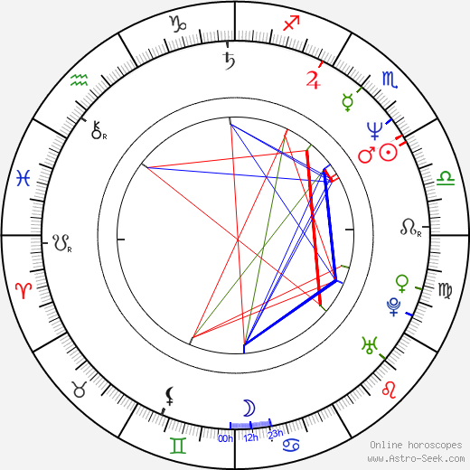 Todd Graff astro natal birth chart, Todd Graff horoscope, astrology