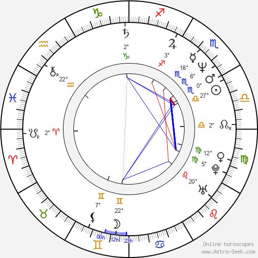 Tony Ganios birth chart, biography, wikipedia 2019, 2020