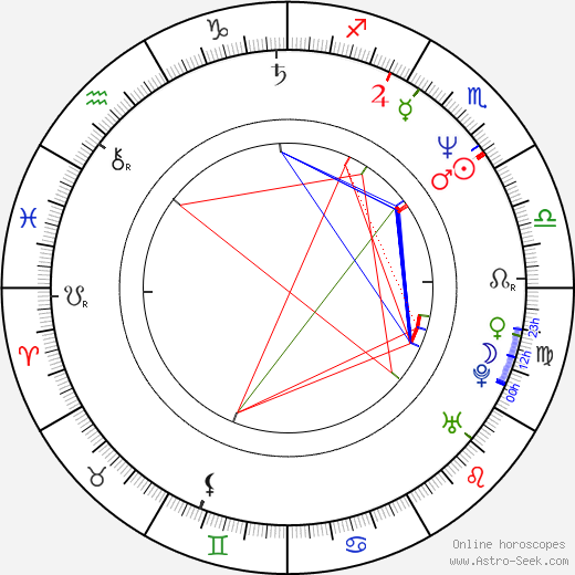 Toshio Masuda 1959 birth chart, Toshio Masuda 1959 astro natal horoscope, astrology