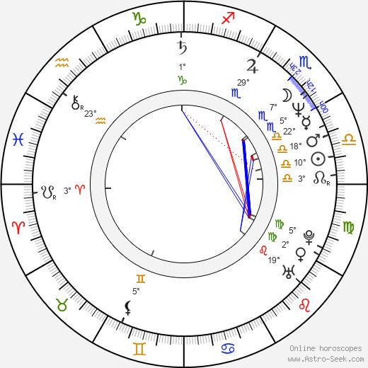 Ugo Dighero birth chart, biography, wikipedia 2018, 2019